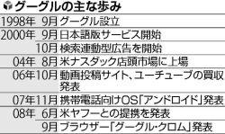20080908yomi
