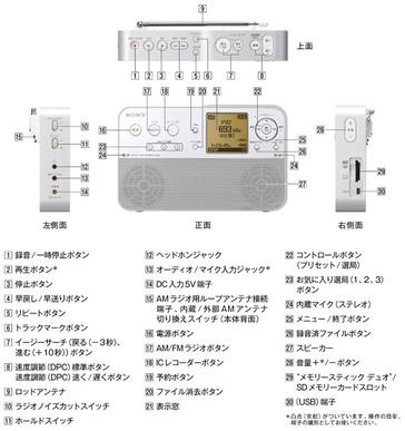 Iczr50_parts