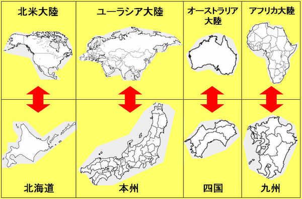 NAVER まとめ日本列島って世界地図の縮図だって知ってた??